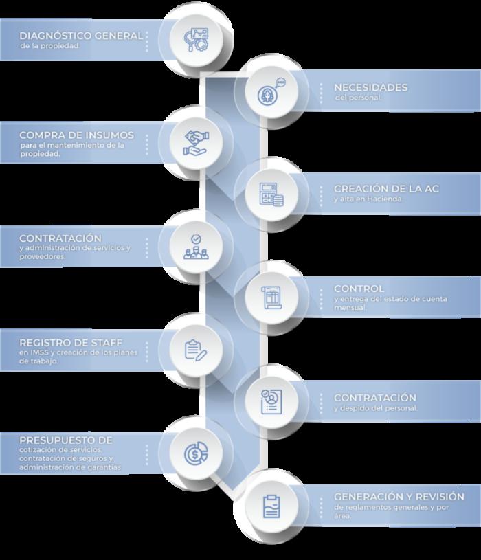 Batuta - Infografia - Website